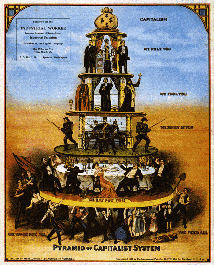 Class_pyramid.jpg